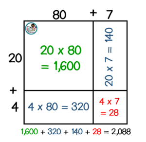 This an example of the area multiplication model.