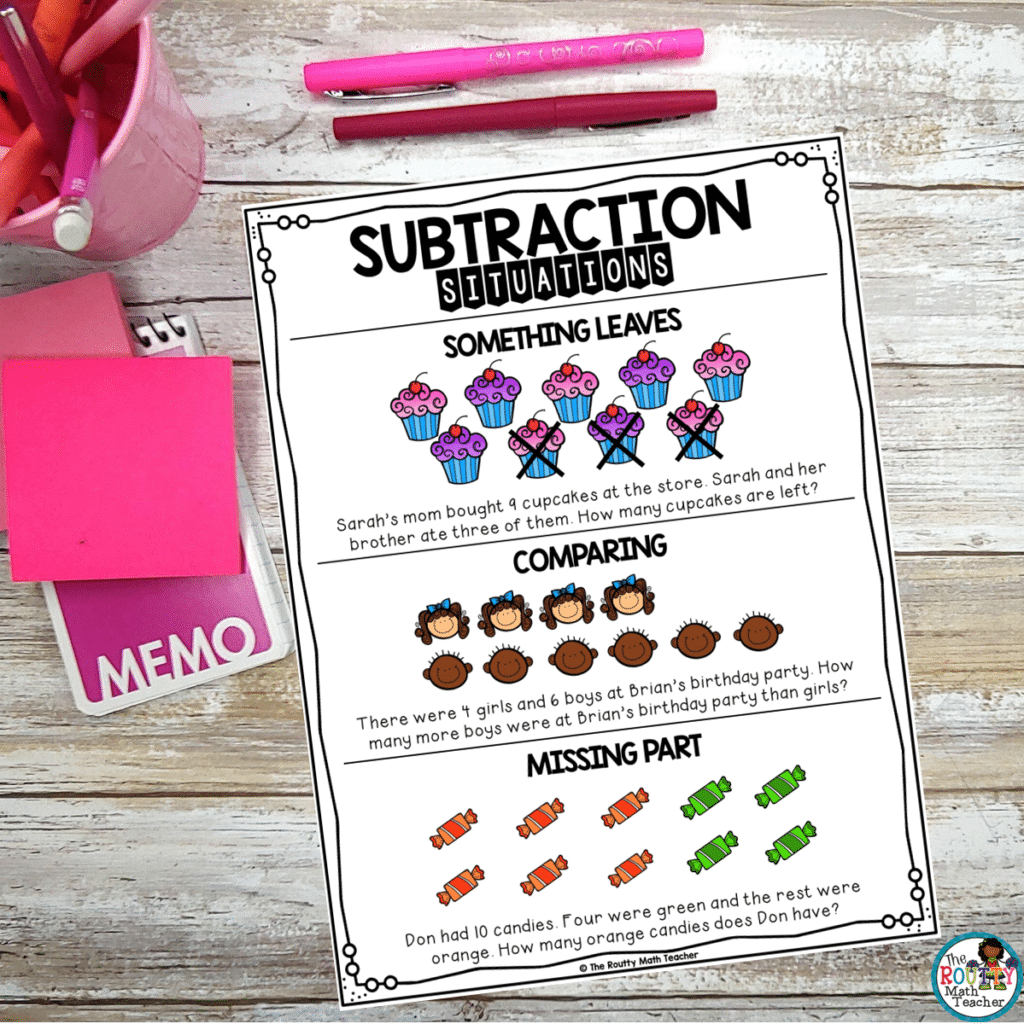 This image shows the subtraction operation situations used to help with math word problems.