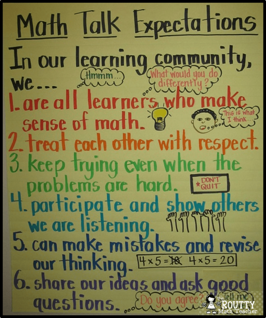 This poster illustrates math talk expectations generated with a class of students.